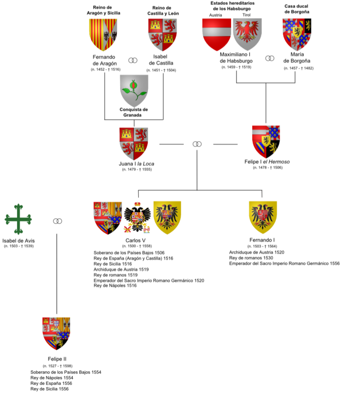 700px-Legacy and wealth of Charles V Holy Roman Emperor and I of Spain.png